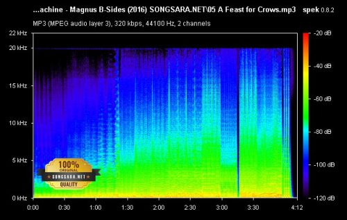 Audiomachine - Magnus B-Sides 2016 T