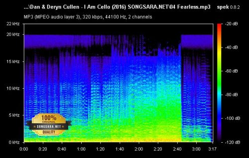 dan-deryn-cullen-i-am-cello-2016-t