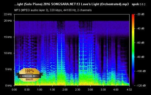 joe-bongiorno-loves-light-solo-piano-2016-t