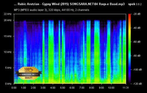 sohrab-pournazeri-rubic-arutzian-gypsy-wind-2015-t