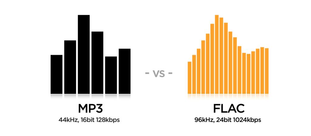 تفاوت FLAC با mp3